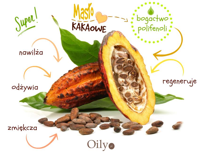 Masło kakaowe w kosmetyce