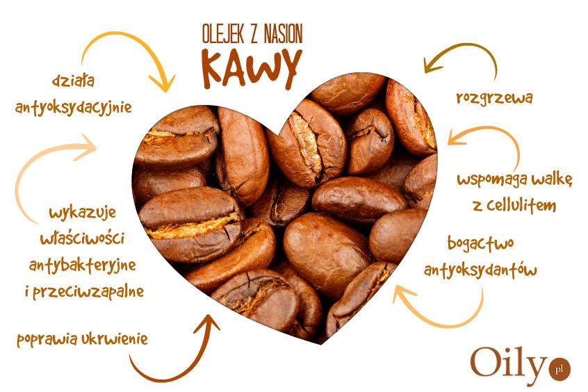 Właściwości olejku z nasion kawy