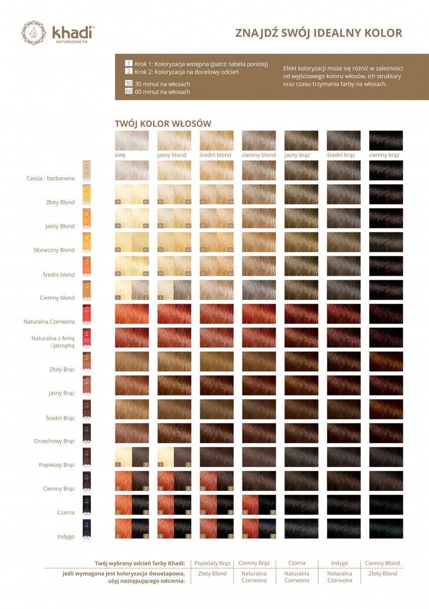 paleta kolorów farb Khadi